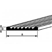 Aluminium slijtstrippen